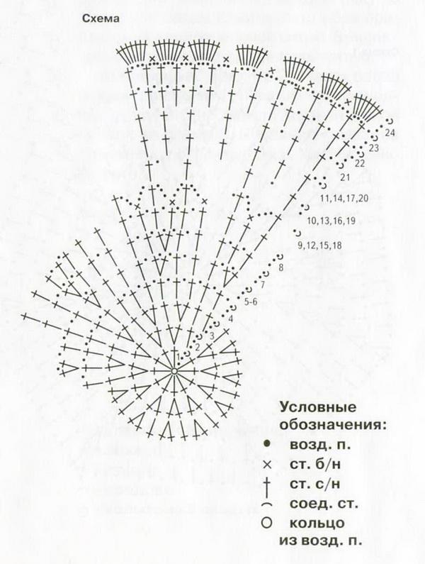 Схема вязания детская оранжевая панамка раздел вязание крючком модели со схемами вязание крючком шапки схемы