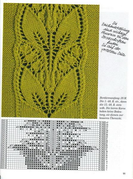 вязание спицами ажурные листочки