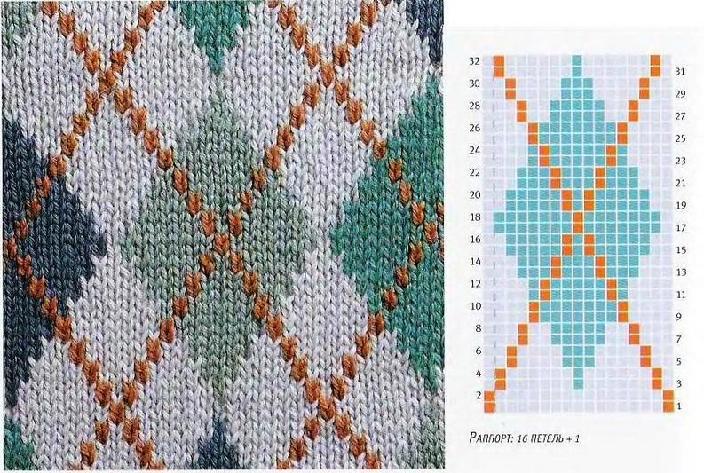 Вязаные браслеты с двухцветным узором