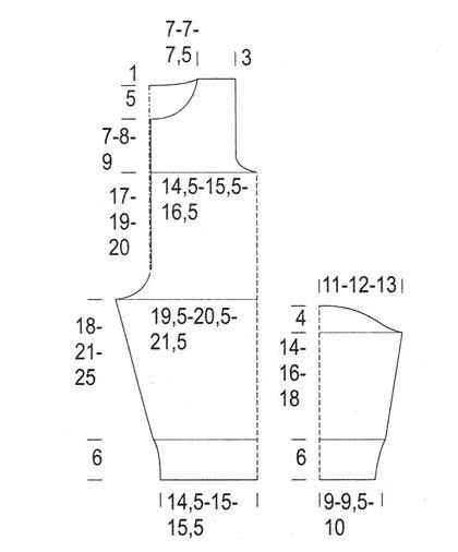 Размеры вязанного комбинезона для новорожденного