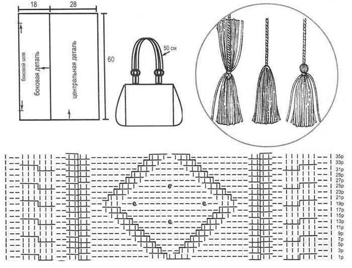 Превью ... и выкройка вязаной сумки спицами. ... и выкройка вязаной сумки спицами